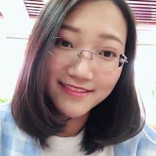 非凡 felhasználói profilja