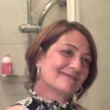 Gebruikersprofiel Maria Antonietta