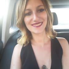 Mallory felhasználói profilja