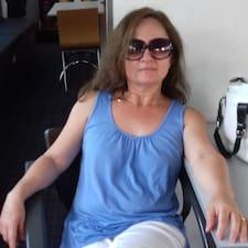 Μαρια Brukerprofil