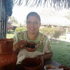 Juanita - Uživatelský profil