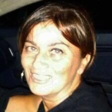 Ernestina felhasználói profilja