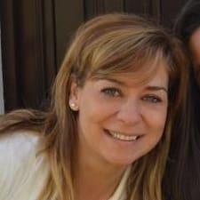 Maria Soledad - Profil Użytkownika