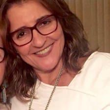 Maria De Lourdes User Profile
