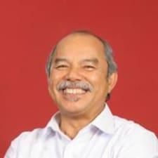 Abdul Wahab User Profile