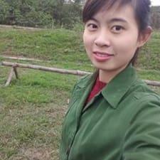 Profil utilisateur de Lê