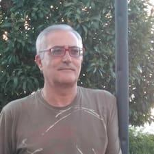 Gebruikersprofiel Jose