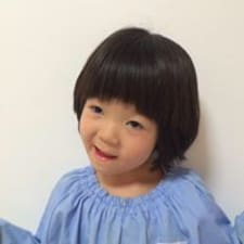 Yoshimasaさんのプロフィール