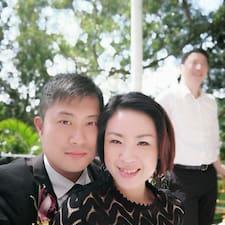 โพรไฟล์ผู้ใช้ Woei Luen