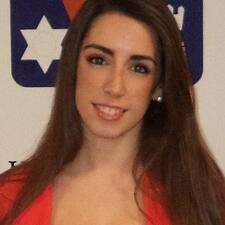 M.Cristina的用戶個人資料