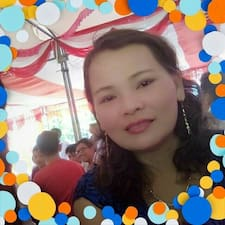 Profil utilisateur de Luong Anh