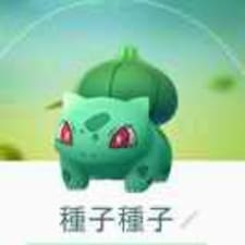 Perfil de usuario de Hsiang Hung