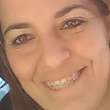 Profil Pengguna Andrea Miranda