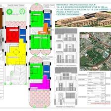 VAG - Finanz- Und Immobiliencenter Kullanıcı Profili