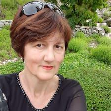 Profil korisnika Brigita