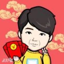 Profil utilisateur de 亚平