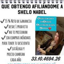 Shelo Brenda Camarillo - Profil Użytkownika
