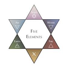 Five Elements est l'hôte.