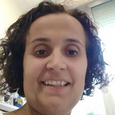 Mª Del Carmen - Uživatelský profil