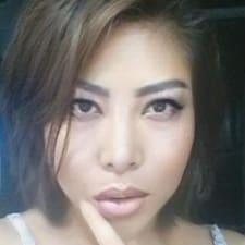 Profil Pengguna Ivon Dyana
