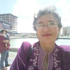 Profil utilisateur de Maria Teresita De Guadalupe