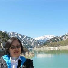 Sheuhsiang felhasználói profilja
