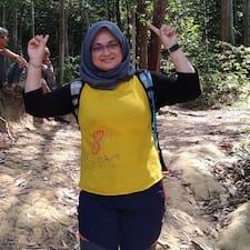 Ainul Najwa - Uživatelský profil