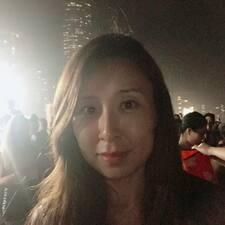 HouKyoung - Profil Użytkownika