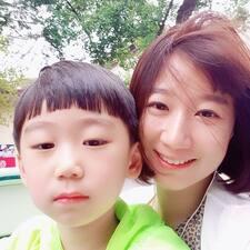 Sunhee - Profil Użytkownika