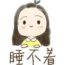 伏桌 - Uživatelský profil