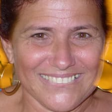 Maria De Los Angeles User Profile