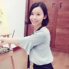 Profil korisnika 斯宇