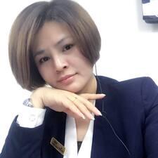东站520XlAOLUO felhasználói profilja