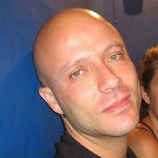 Profil korisnika Panayiotis