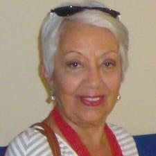 Profil utilisateur de Dora Luisa