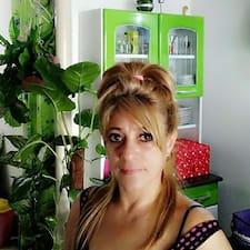 Nutzerprofil von Carmen Milagros