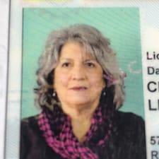 โพรไฟล์ผู้ใช้ L Charlene