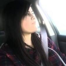 Abzanna felhasználói profilja