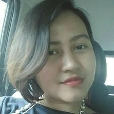 Profil utilisateur de Putri