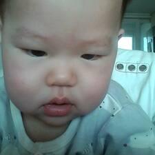 Seungwan - Profil Użytkownika