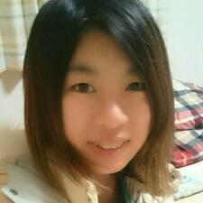 Han - Profil Użytkownika