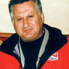 Ivica Brukerprofil