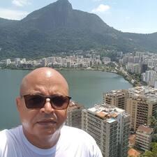 Carlos António Da - Uživatelský profil
