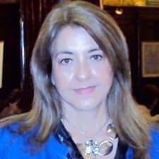 Henkilön Maria Isabel käyttäjäprofiili