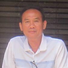 Thai felhasználói profilja