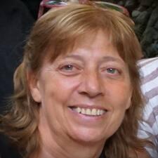 Profil korisnika Maria Asuncion