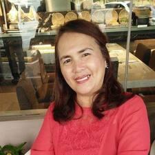 Profil Pengguna Nona