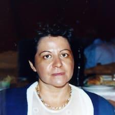 Ελένη Brukerprofil