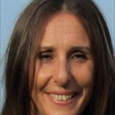 Profil Pengguna Brigitte