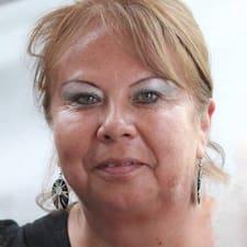 Profil Pengguna Maria Gabriela